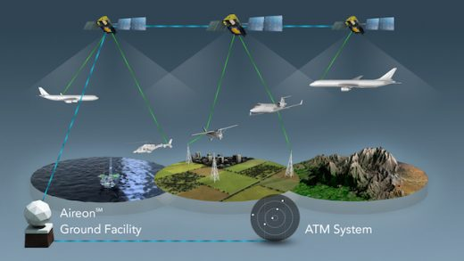 Aireon, which is half owned by Nav Canada, will deploy a worldwide flight tracking system.